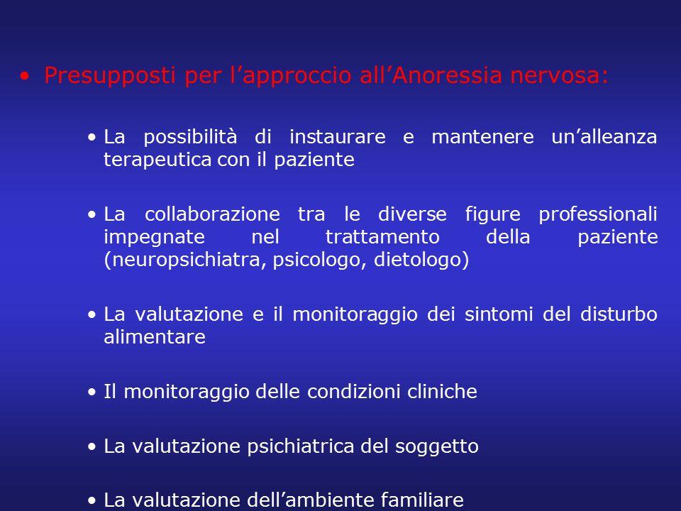 Presupposti per l'approccio all'Anoressia nervosa: