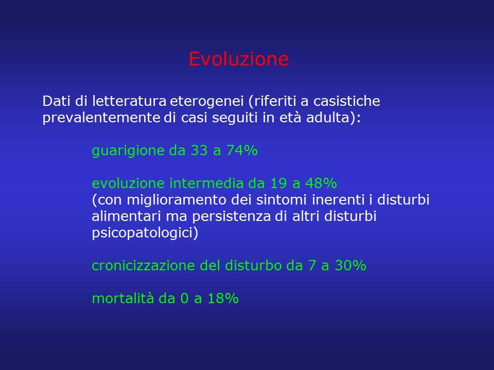 Evoluzione Dati di letteratura eterogenei (riferiti a casistiche prevalentemente di casi seguiti in età adulta): guarigione da 33 a 74% evoluzione intermedia da 19 a 48% (con miglioramento dei sintomi inerenti i disturbi alimentari ma persistenza di altri disturbi psicopatologici) cronicizzazione del disturbo da 7 a 30% mortalità da 0 a 18%