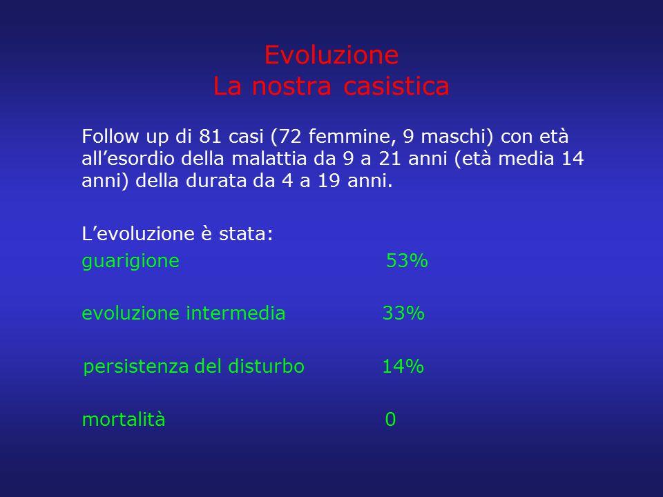 Evoluzione La nostra casistica