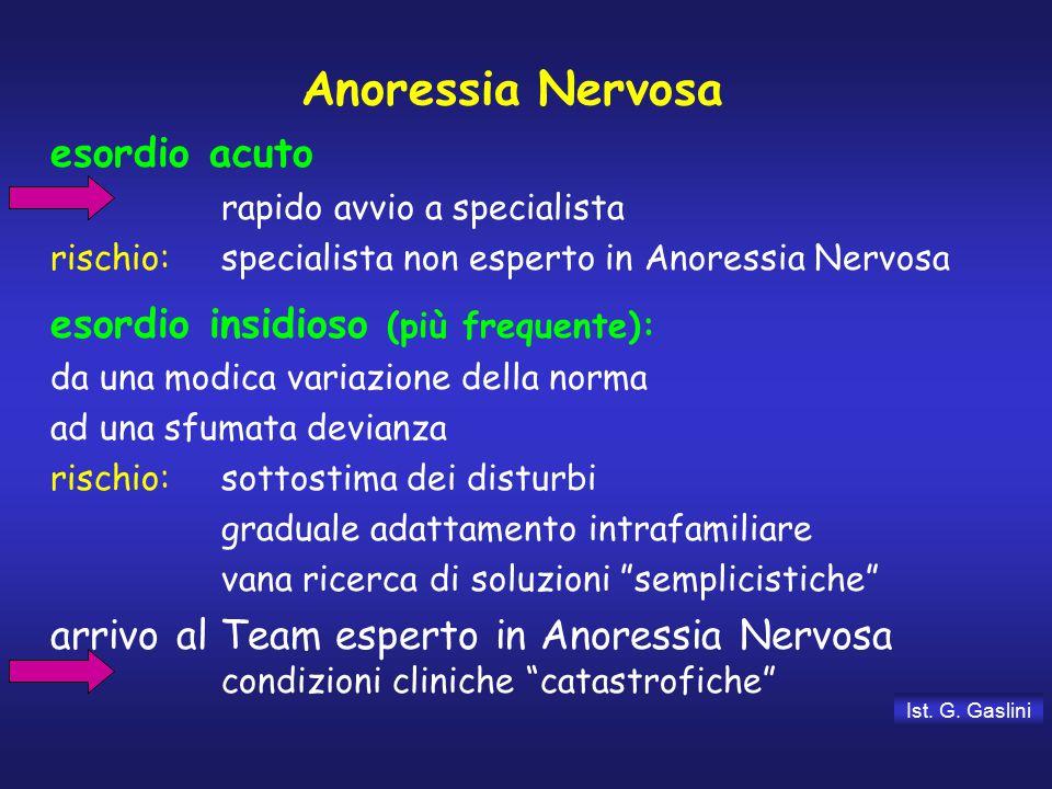 Anoressia Nervosa esordio insidioso (più frequente):