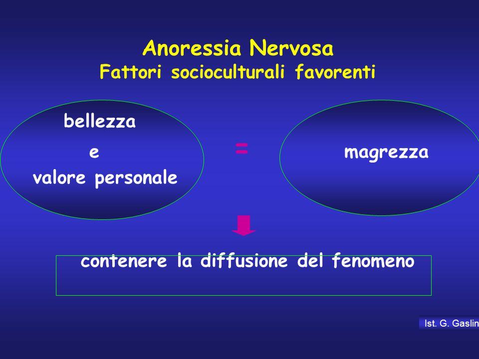 Anoressia Nervosa Fattori socioculturali favorenti