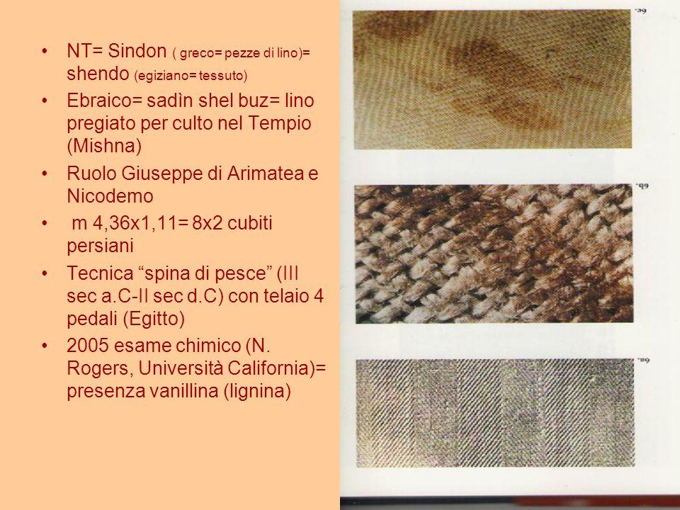 NT= Sindon ( greco= pezze di lino)= shendo (egiziano= tessuto)