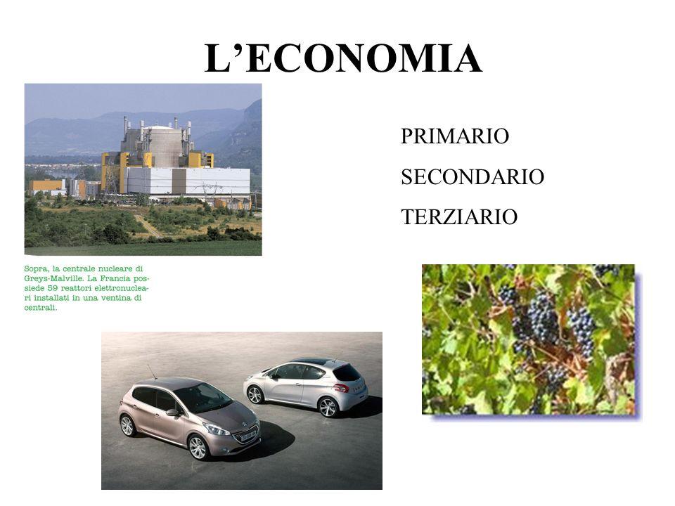 L'ECONOMIA PRIMARIO SECONDARIO TERZIARIO