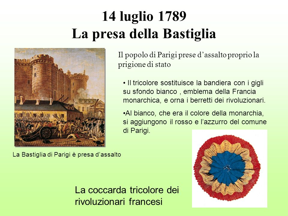 14 luglio 1789 La presa della Bastiglia