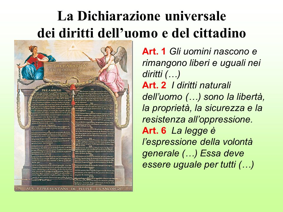 La Dichiarazione universale dei diritti dell'uomo e del cittadino