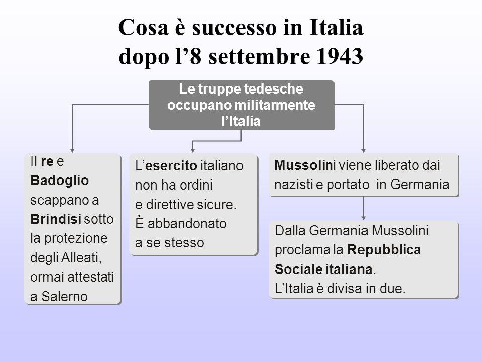 Cosa è successo in Italia dopo l'8 settembre 1943