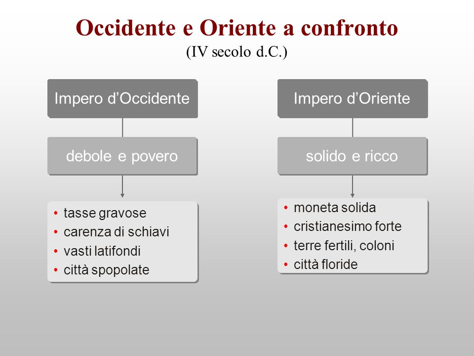Occidente e Oriente a confronto (IV secolo d.C.)