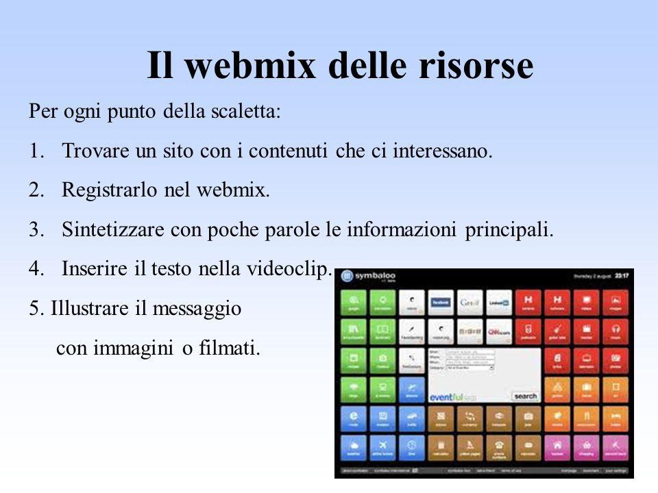 Il webmix delle risorse
