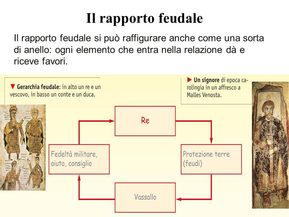Il rapporto feudale