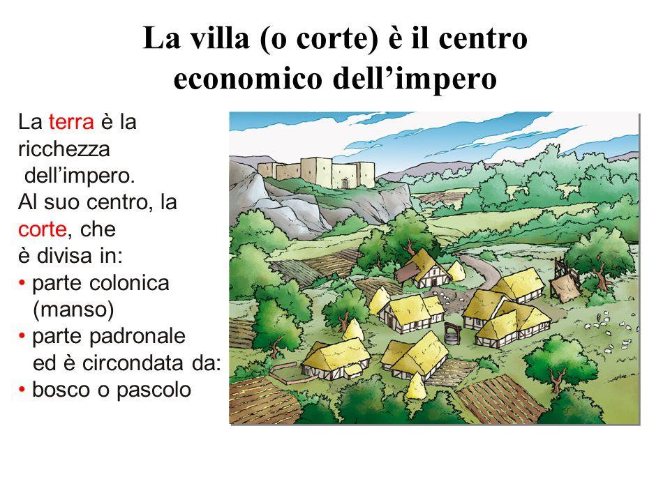 La villa (o corte) è il centro economico dell'impero