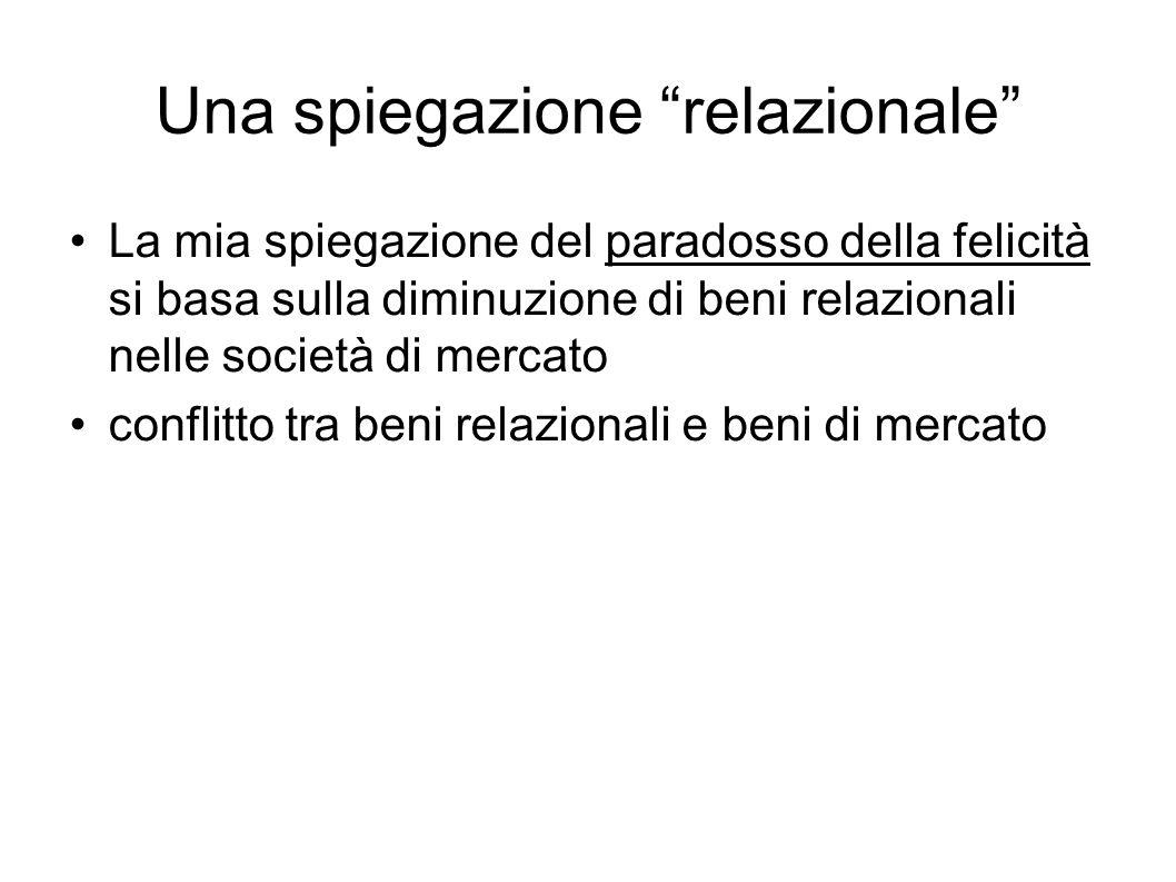 Una spiegazione relazionale