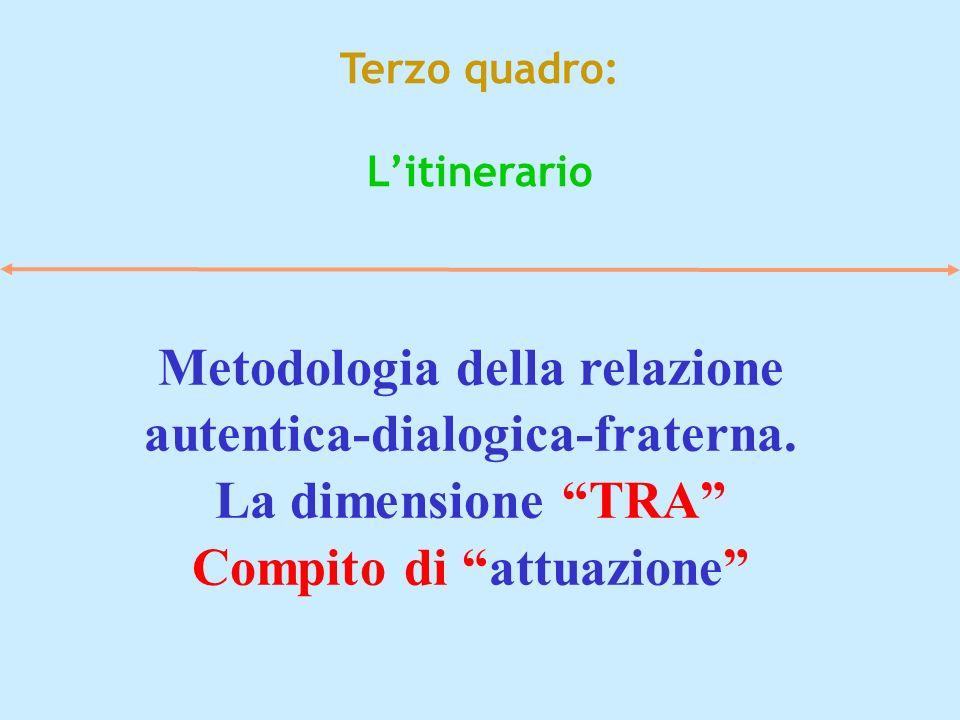 Metodologia della relazione autentica-dialogica-fraterna.