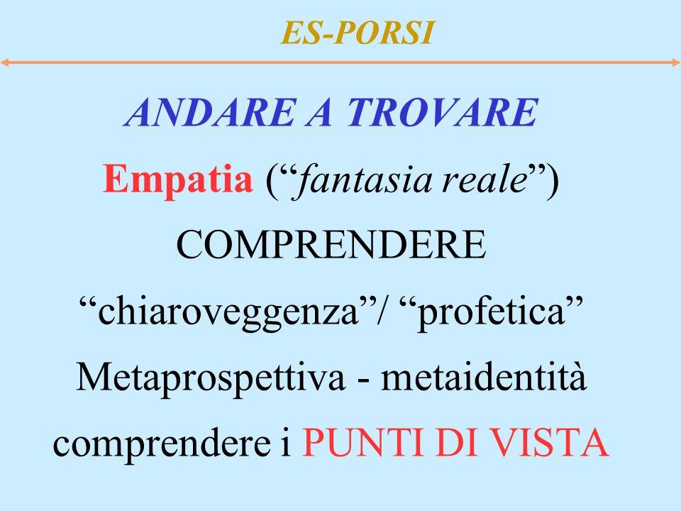Empatia ( fantasia reale ) COMPRENDERE chiaroveggenza / profetica