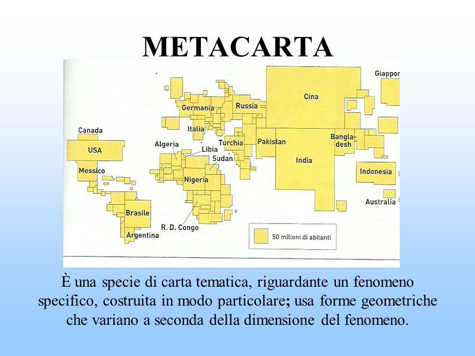 METACARTA