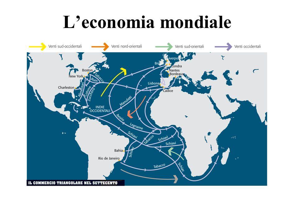 L'economia mondiale
