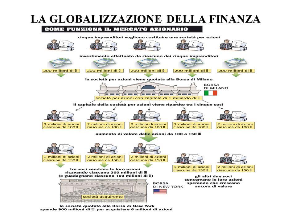 LA GLOBALIZZAZIONE DELLA FINANZA
