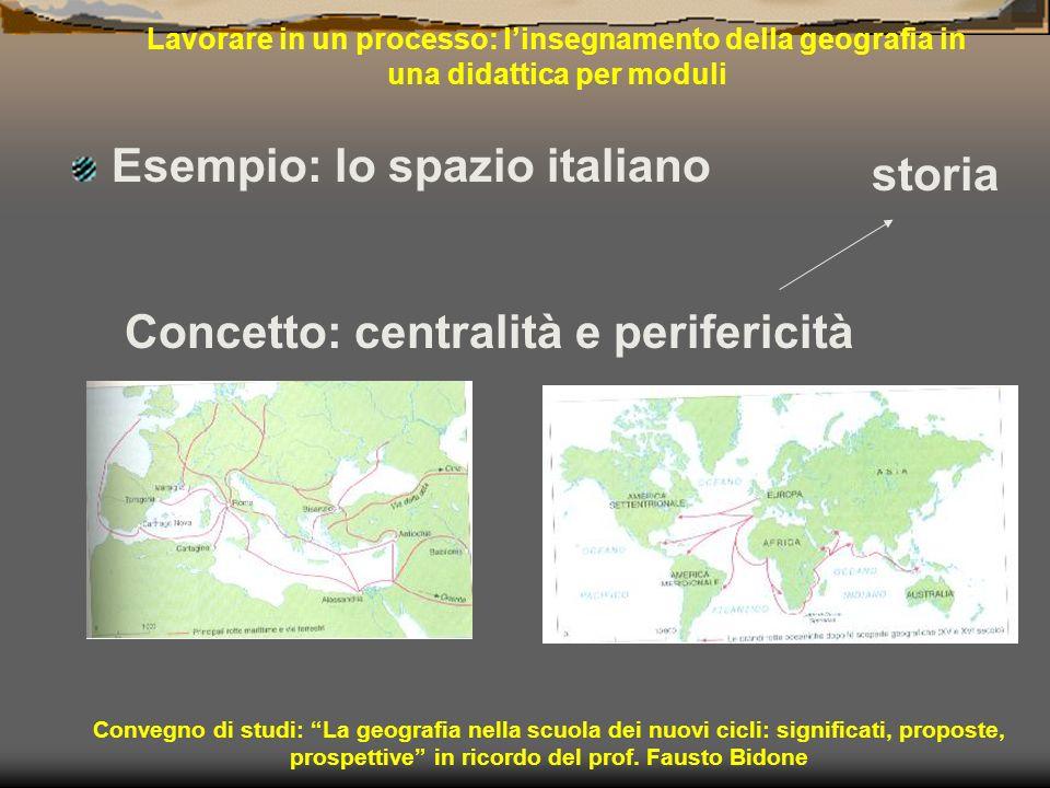 Esempio: lo spazio italiano storia