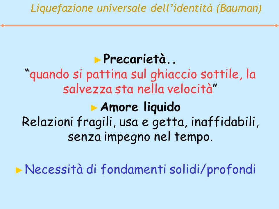 Liquefazione universale dell'identità (Bauman)