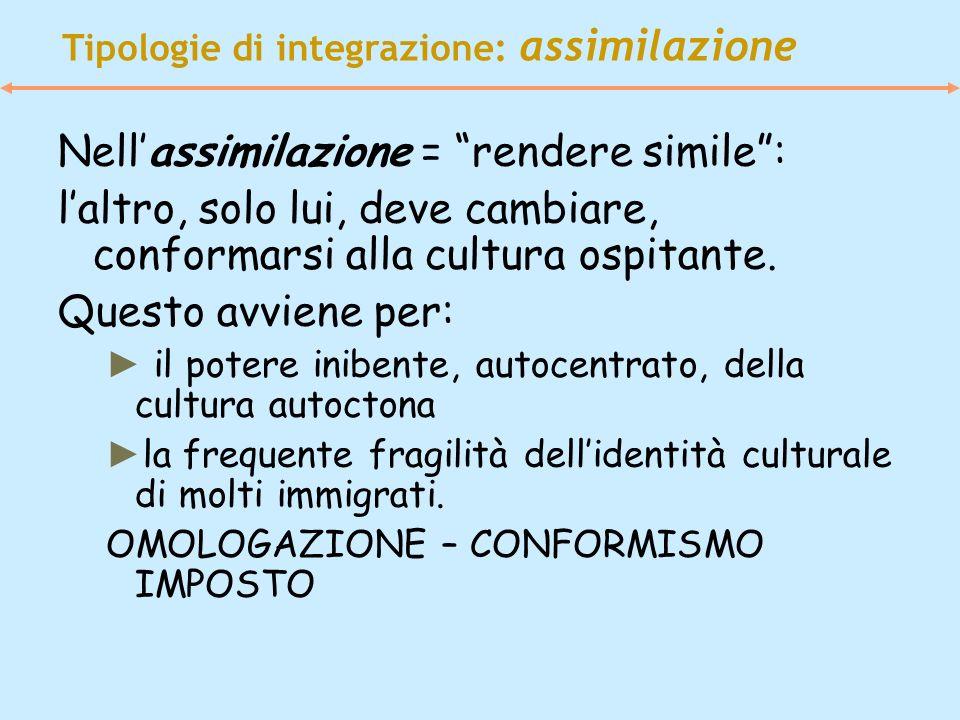 Nell'assimilazione = rendere simile :