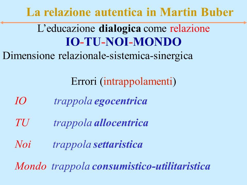 La relazione autentica in Martin Buber