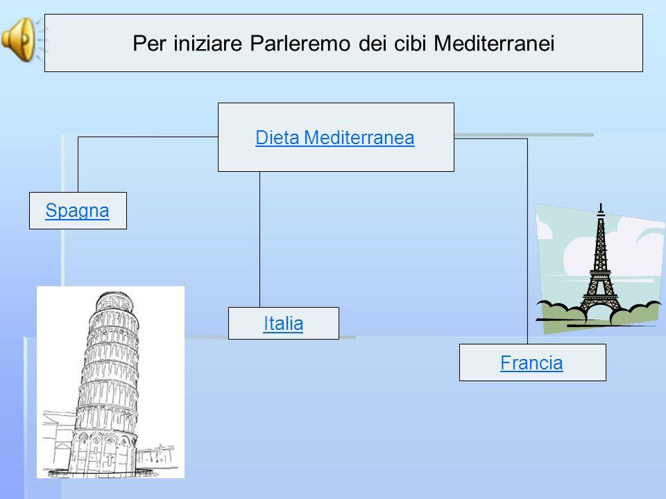Per iniziare Parleremo dei cibi Mediterranei
