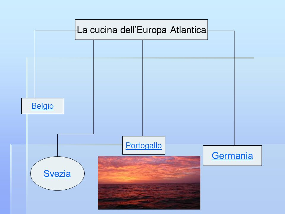 La cucina dell'Europa Atlantica