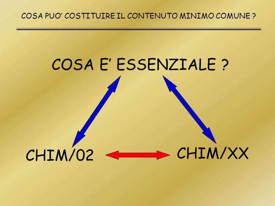 COSA E' ESSENZIALE CHIM/XX CHIM/02