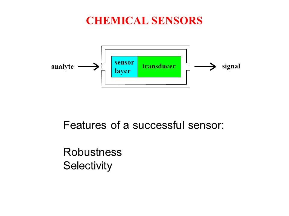 Features of a successful sensor: Robustness Selectivity