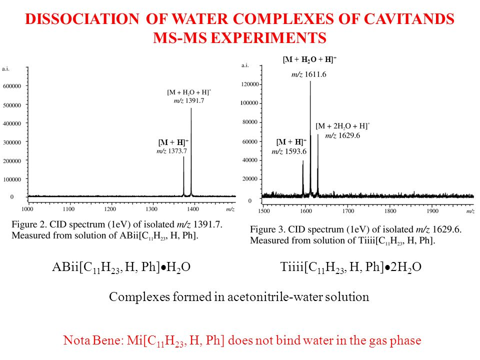 DISSOCIATION OF WATER COMPLEXES OF CAVITANDS