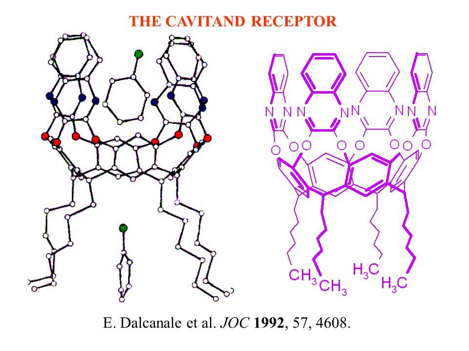 THE CAVITAND RECEPTOR E. Dalcanale et al. JOC 1992, 57, 4608.