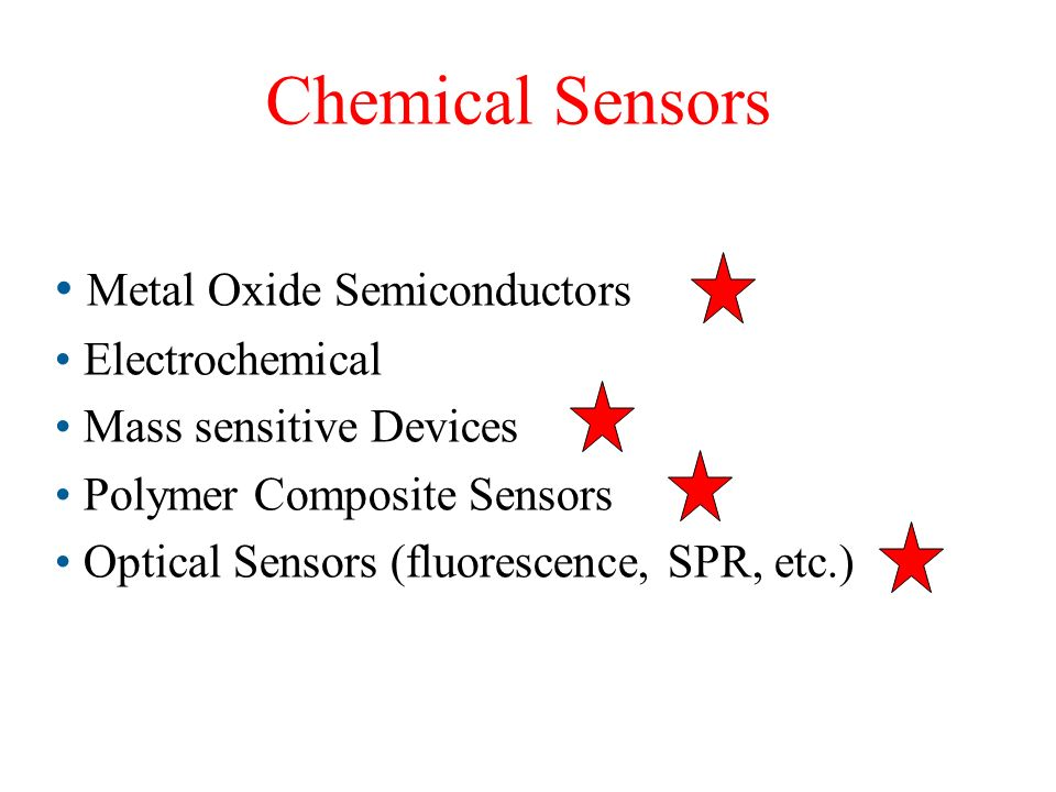 Chemical Sensors Metal Oxide Semiconductors Electrochemical