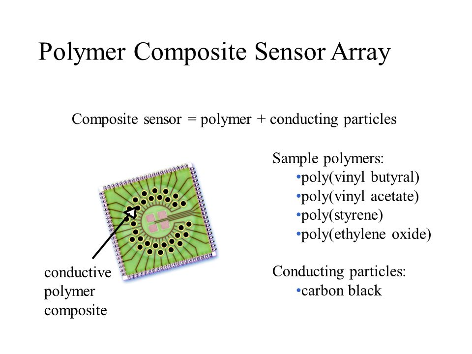 Composite sensor = polymer + conducting particles