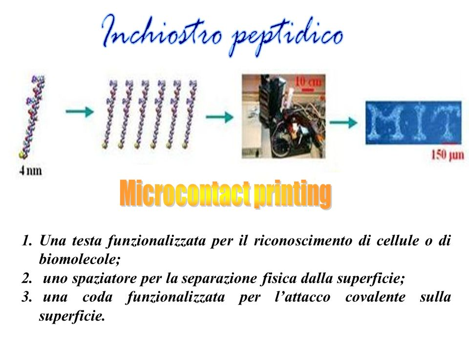 Microcontact printing