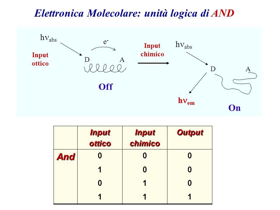 Elettronica Molecolare: unità logica di AND