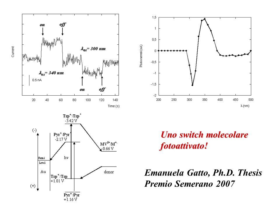 Uno switch molecolare fotoattivato!
