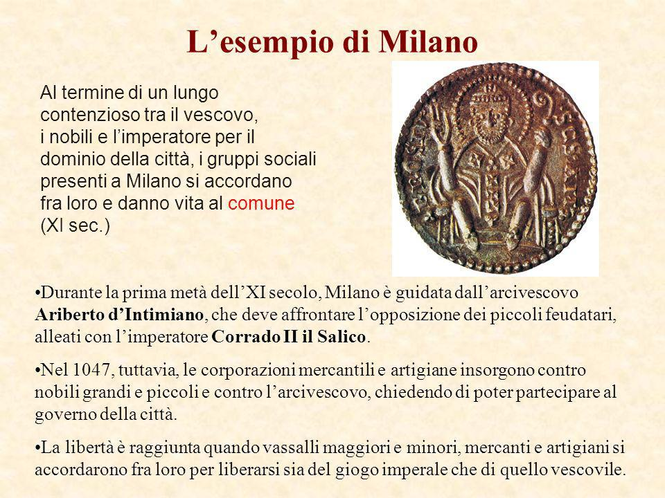 L'esempio di Milano