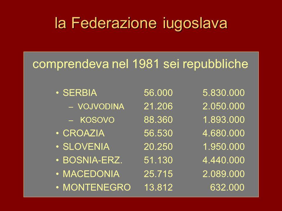 la Federazione iugoslava