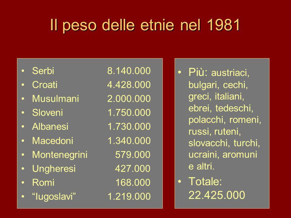 Il peso delle etnie nel 1981Serbi 8.140.000. Croati 4.428.000. Musulmani 2.000.000. Sloveni 1.750.000.