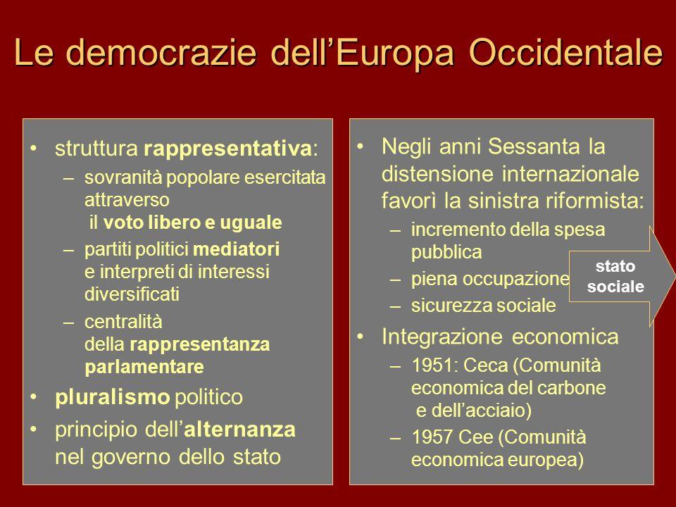 Le democrazie dell'Europa Occidentale