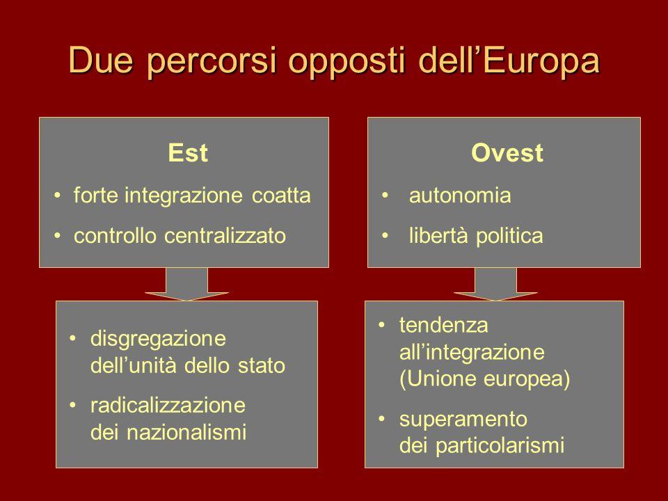Due percorsi opposti dell'Europa