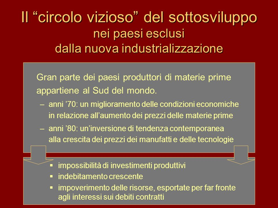 Il circolo vizioso del sottosviluppo nei paesi esclusi dalla nuova industrializzazione