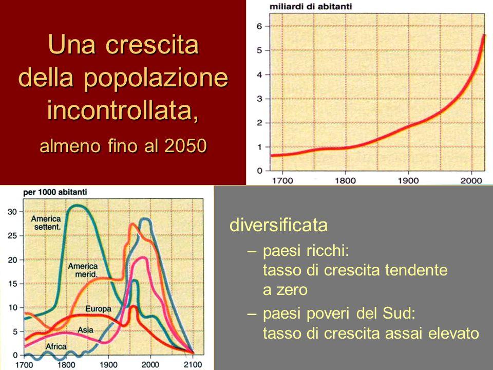 Una crescita della popolazione incontrollata, almeno fino al 2050