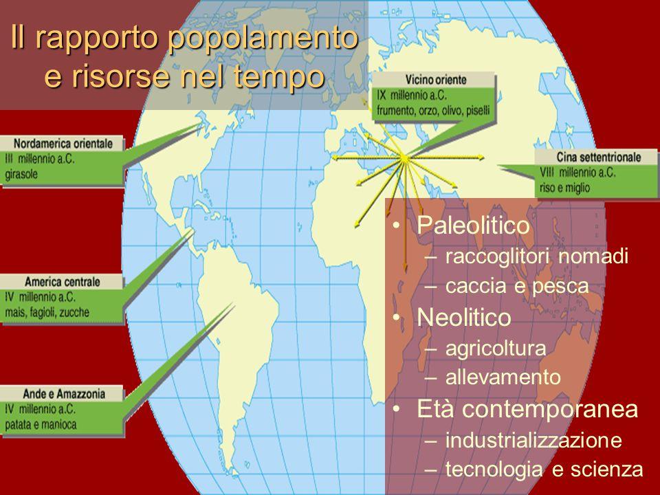 Il rapporto popolamento e risorse nel tempo