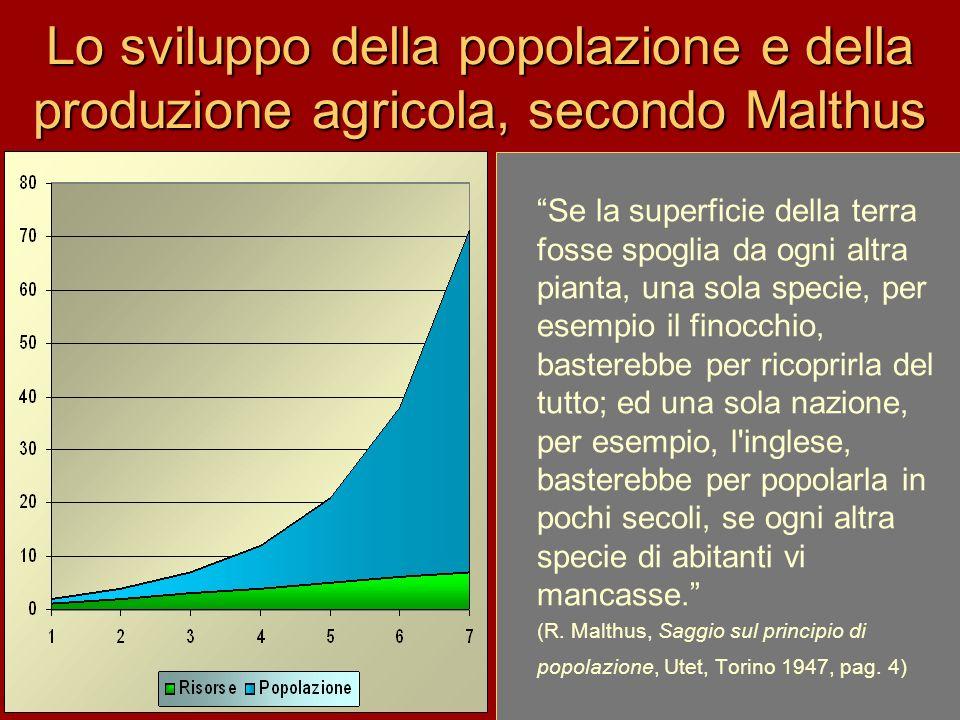 Lo sviluppo della popolazione e della produzione agricola, secondo Malthus
