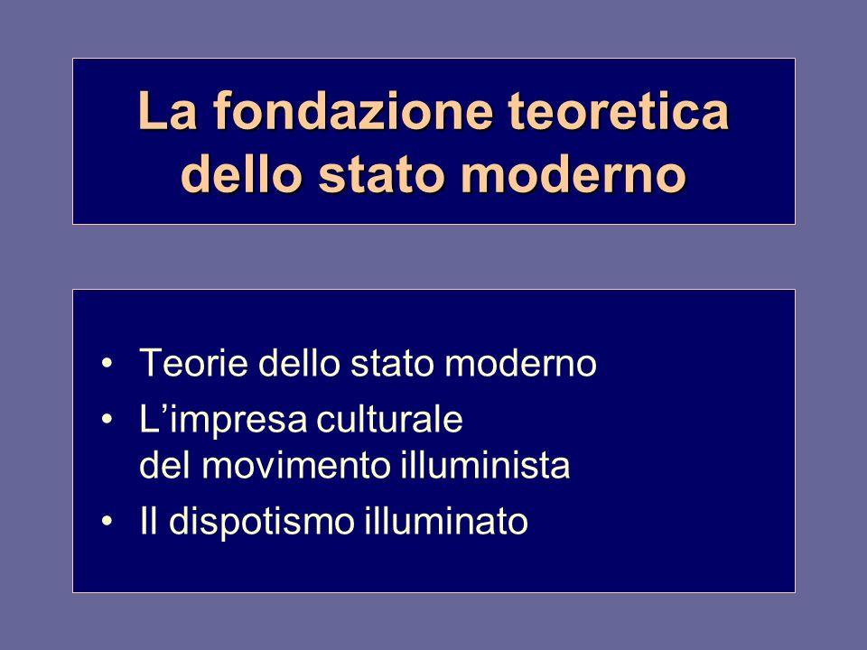 La fondazione teoretica dello stato moderno