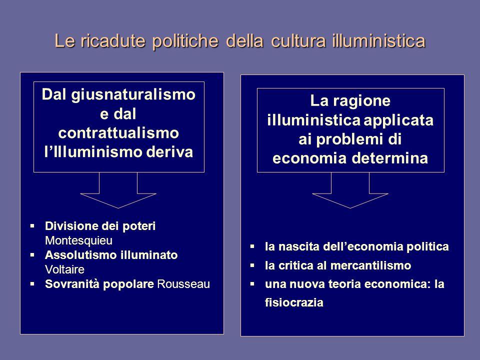 Le ricadute politiche della cultura illuministica