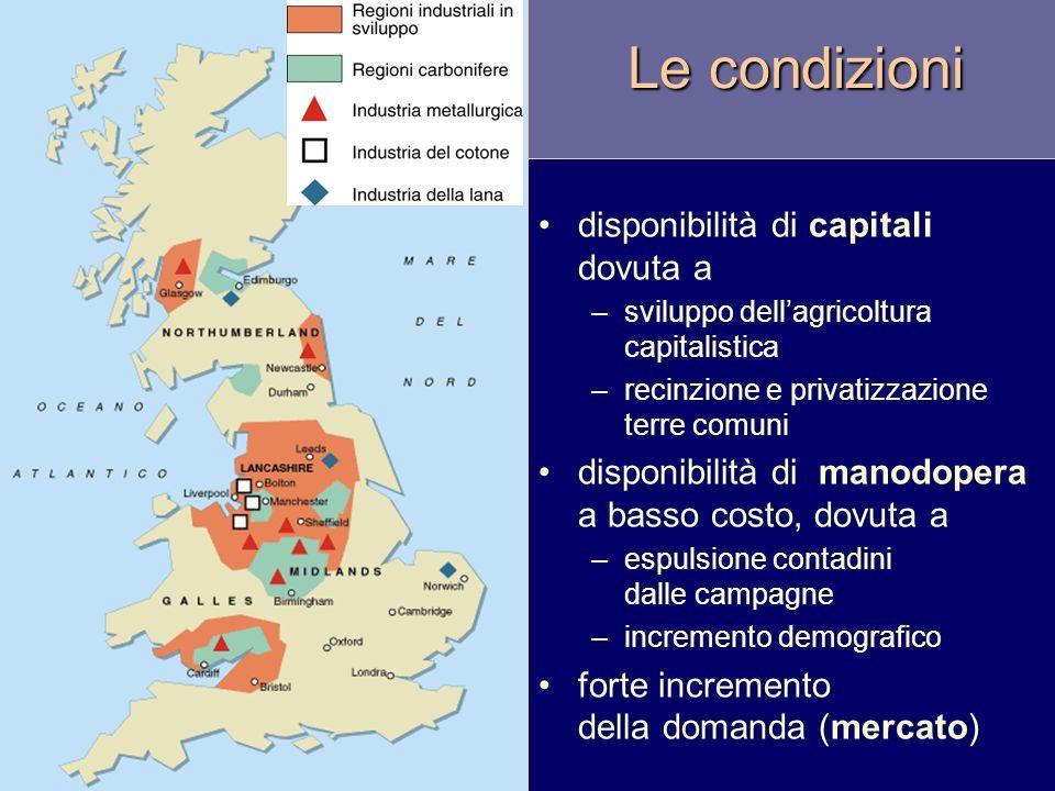 Le condizioni disponibilità di capitali dovuta a