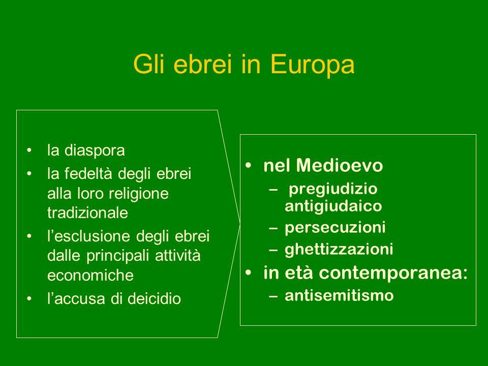 Gli ebrei in Europa nel Medioevo in età contemporanea: la diaspora