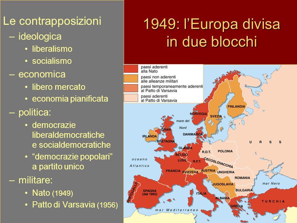 1949: l'Europa divisa in due blocchi