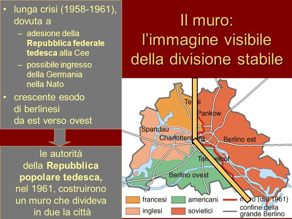 Il muro: l'immagine visibile della divisione stabile